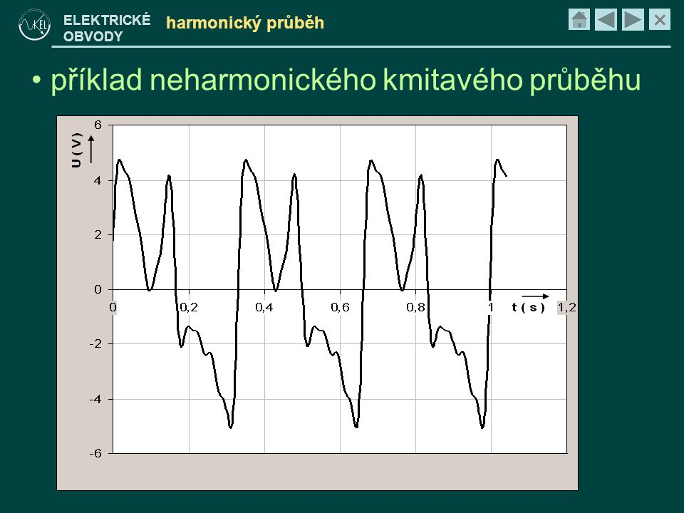 × ELEKTRICKÉ OBVODY harmonický průběh • příklad neharmonického kmitavého průběhu
