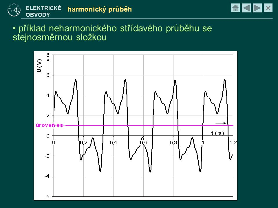 × ELEKTRICKÉ OBVODY harmonický průběh • příklad neharmonického střídavého průběhu se stejnosměrnou složkou