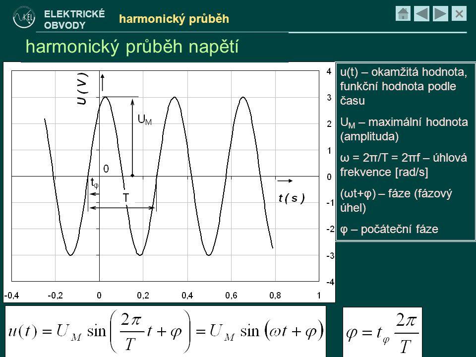 × ELEKTRICKÉ OBVODY harmonický průběh harmonický průběh napětí u(t) – okamžitá hodnota, funkční hodnota podle času U M – maximální hodnota (amplituda)