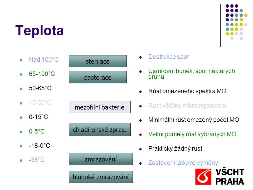 Teplota  Nad 100°C  65-100°C  50-65°C  15-50°C  0-15°C  0-5°C  -18-0°C  -36°C  Destrukce spor  Usmrcení buněk, spor některých druhů  Růst o