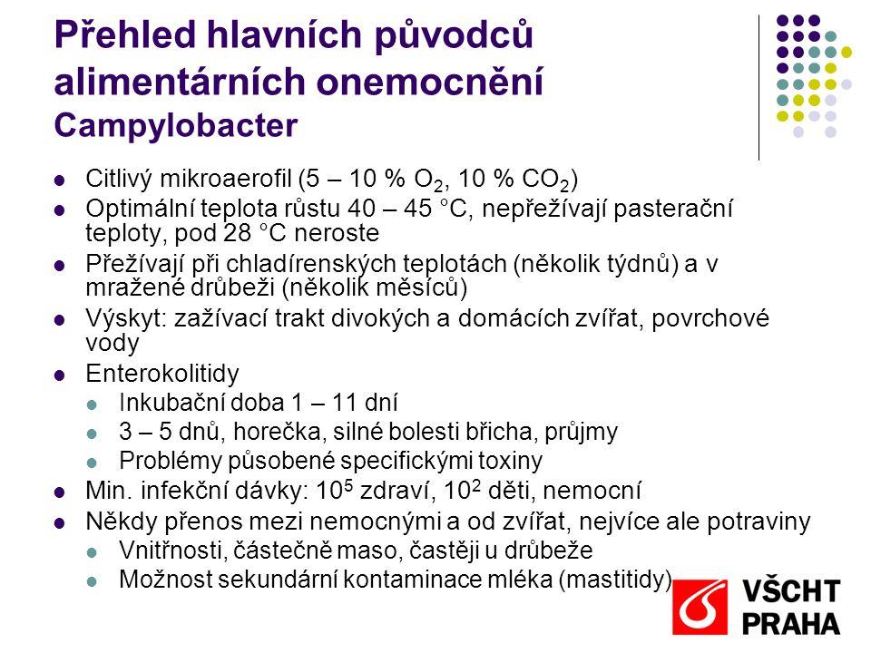 Přehled hlavních původců alimentárních onemocnění Campylobacter  Citlivý mikroaerofil (5 – 10 % O 2, 10 % CO 2 )  Optimální teplota růstu 40 – 45 °C
