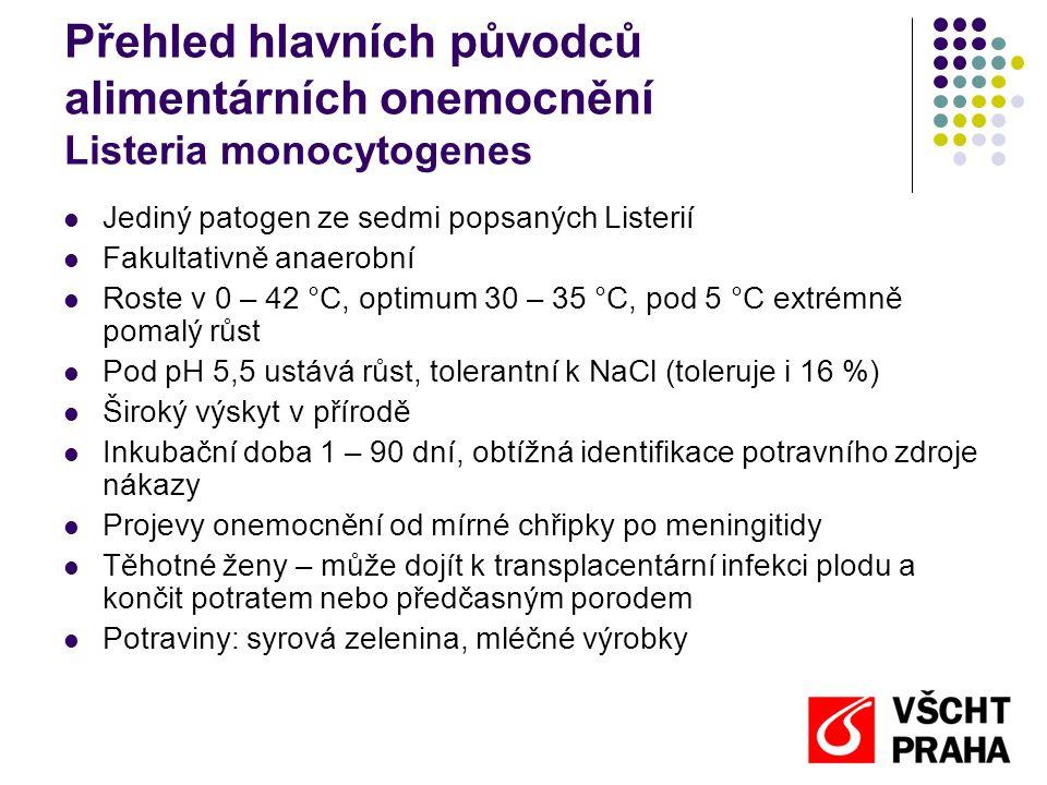 Přehled hlavních původců alimentárních onemocnění Listeria monocytogenes  Jediný patogen ze sedmi popsaných Listerií  Fakultativně anaerobní  Roste
