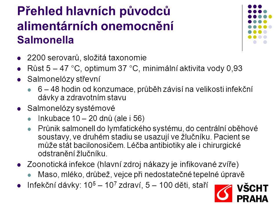 Přehled hlavních původců alimentárních onemocnění Salmonella  2200 serovarů, složitá taxonomie  Růst 5 – 47 °C, optimum 37 °C, minimální aktivita vo