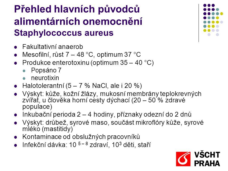 Přehled hlavních původců alimentárních onemocnění Staphylococcus aureus  Fakultativní anaerob  Mesofilní, růst 7 – 48 °C, optimum 37 °C  Produkce e