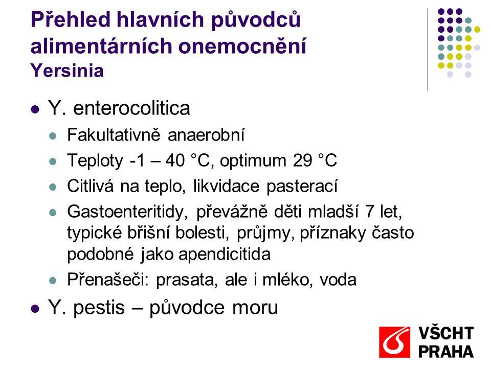 Přehled hlavních původců alimentárních onemocnění Yersinia  Y. enterocolitica  Fakultativně anaerobní  Teploty -1 – 40 °C, optimum 29 °C  Citlivá