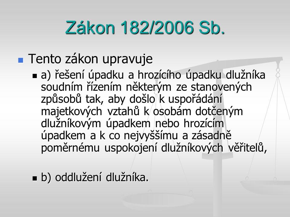 Zákon 182/2006 Sb.  Tento zákon upravuje  a) řešení úpadku a hrozícího úpadku dlužníka soudním řízením některým ze stanovených způsobů tak, aby došl