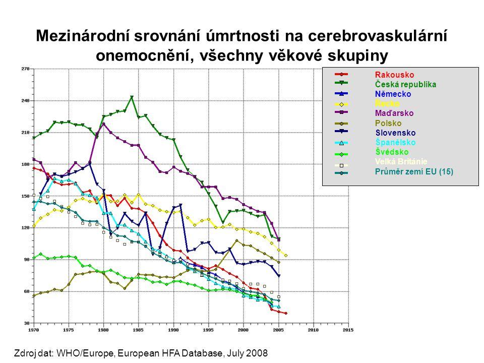 Mezinárodní srovnání úmrtnosti na cerebrovaskulární onemocnění, všechny věkové skupiny Rakousko Česká republika Německo Řecko Maďarsko Polsko Slovensk