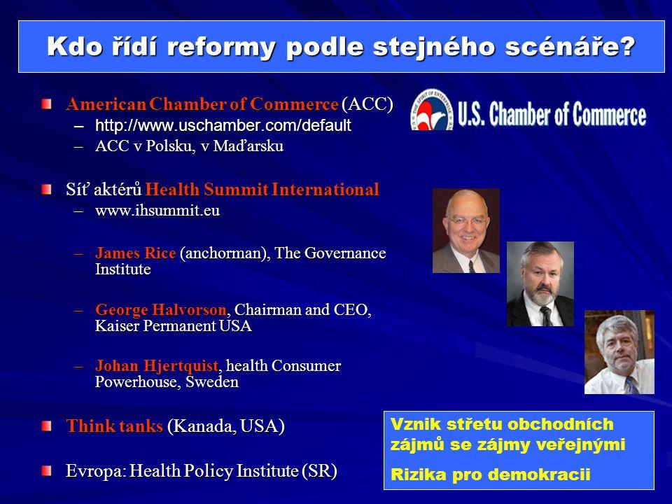 Kdo řídí reformy podle stejného scénáře? American Chamber of Commerce (ACC) –http://www.uschamber.com/default –ACC v Polsku, v Maďarsku Síť aktérů Hea
