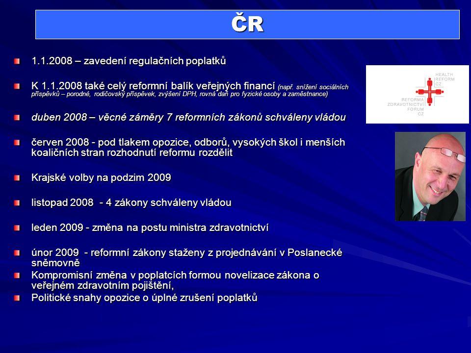 ČR 1.1.2008 – zavedení regulačních poplatků K 1.1.2008 také celý reformní balík veřejných financí (např. snížení sociálních příspěvků – porodné, rodič