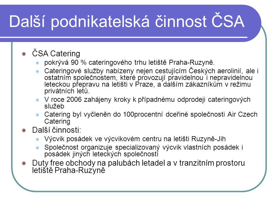 Další podnikatelská činnost ČSA  ČSA Catering  pokrývá 90 % cateringového trhu letiště Praha-Ruzyně.  Cateringové služby nabízeny nejen cestujícím