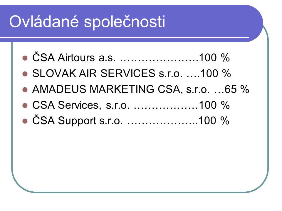 Ovládané společnosti  ČSA Airtours a.s. ………………….100 %  SLOVAK AIR SERVICES s.r.o. ….100 %  AMADEUS MARKETING CSA, s.r.o. …65 %  CSA Services, s.r.