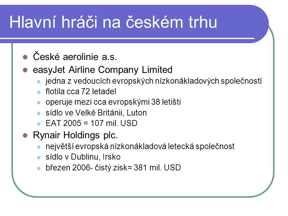 Hlavní hráči na českém trhu  České aerolinie a.s.  easyJet Airline Company Limited  jedna z vedoucích evropských nízkonákladových společností  flo