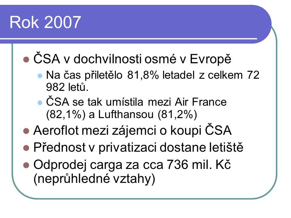 Rok 2007  ČSA v dochvilnosti osmé v Evropě  Na čas přiletělo 81,8% letadel z celkem 72 982 letů.  ČSA se tak umístila mezi Air France (82,1%) a Luf