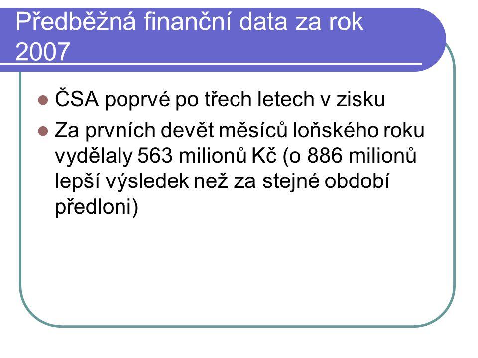 Předběžná finanční data za rok 2007  ČSA poprvé po třech letech v zisku  Za prvních devět měsíců loňského roku vydělaly 563 milionů Kč (o 886 milion