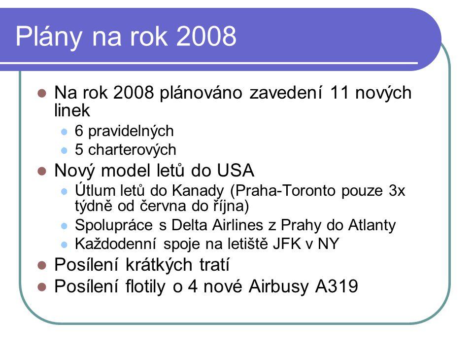 Plány na rok 2008  Na rok 2008 plánováno zavedení 11 nových linek  6 pravidelných  5 charterových  Nový model letů do USA  Útlum letů do Kanady (