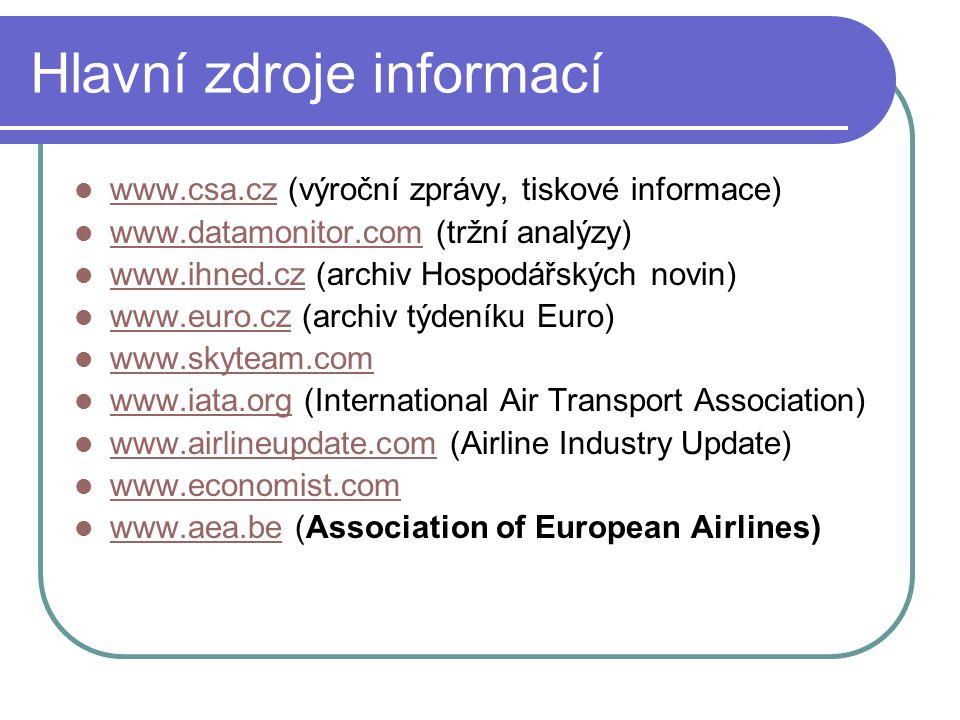 Hlavní zdroje informací  www.csa.cz (výroční zprávy, tiskové informace) www.csa.cz  www.datamonitor.com (tržní analýzy) www.datamonitor.com  www.ih