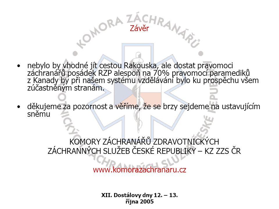 XII. Dostálovy dny 12. – 13. října 2005 Závěr •nebylo by vhodné jít cestou Rakouska, ale dostat pravomoci záchranářů posádek RZP alespoň na 70% pravom