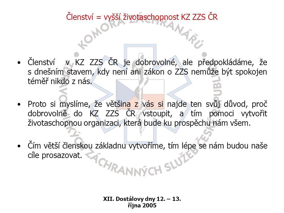 XII. Dostálovy dny 12. – 13. října 2005 Členství = vyšší životaschopnost KZ ZZS ČR •Členství v KZ ZZS ČR je dobrovolné, ale předpokládáme, že s dnešní