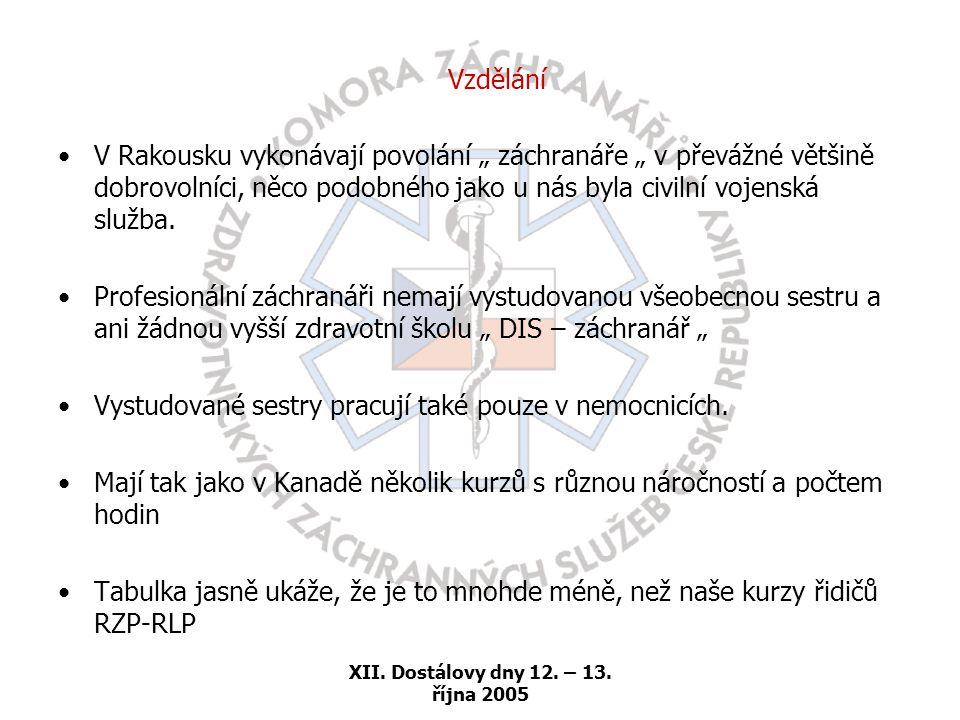 """XII. Dostálovy dny 12. – 13. října 2005 Vzdělání •V Rakousku vykonávají povolání """" záchranáře """" v převážné většině dobrovolníci, něco podobného jako u"""
