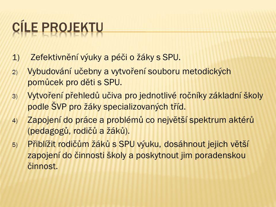 1) Zefektivnění výuky a péči o žáky s SPU.