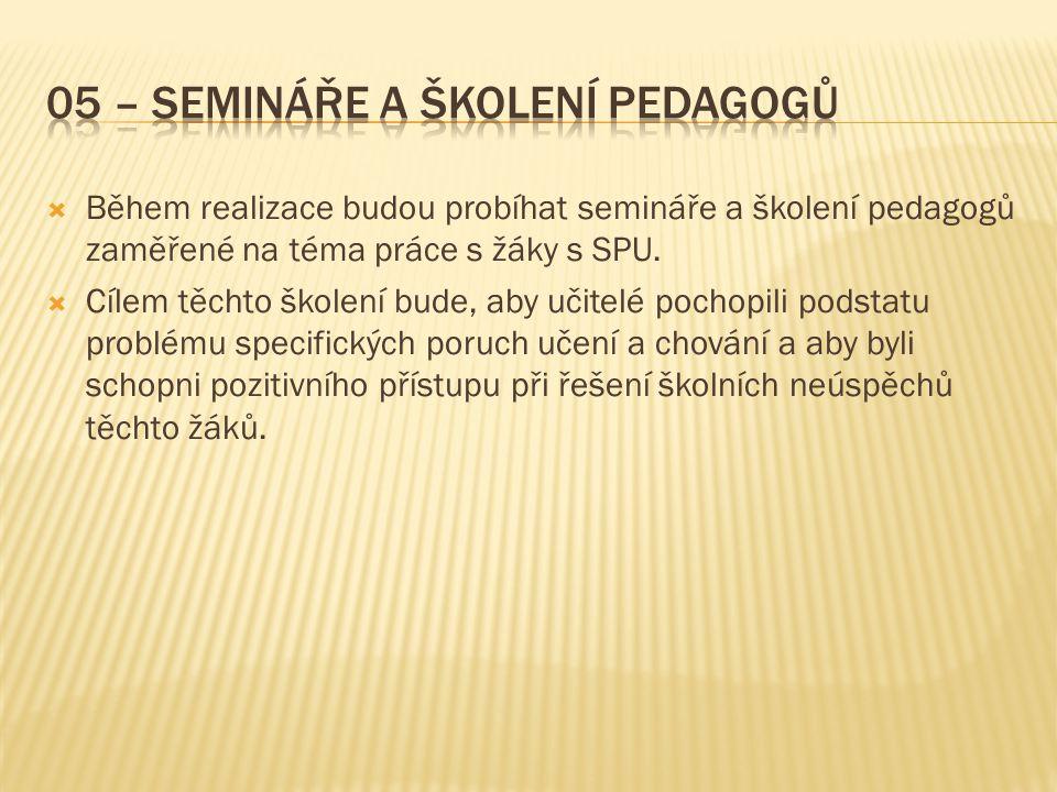  Během realizace budou probíhat semináře a školení pedagogů zaměřené na téma práce s žáky s SPU.