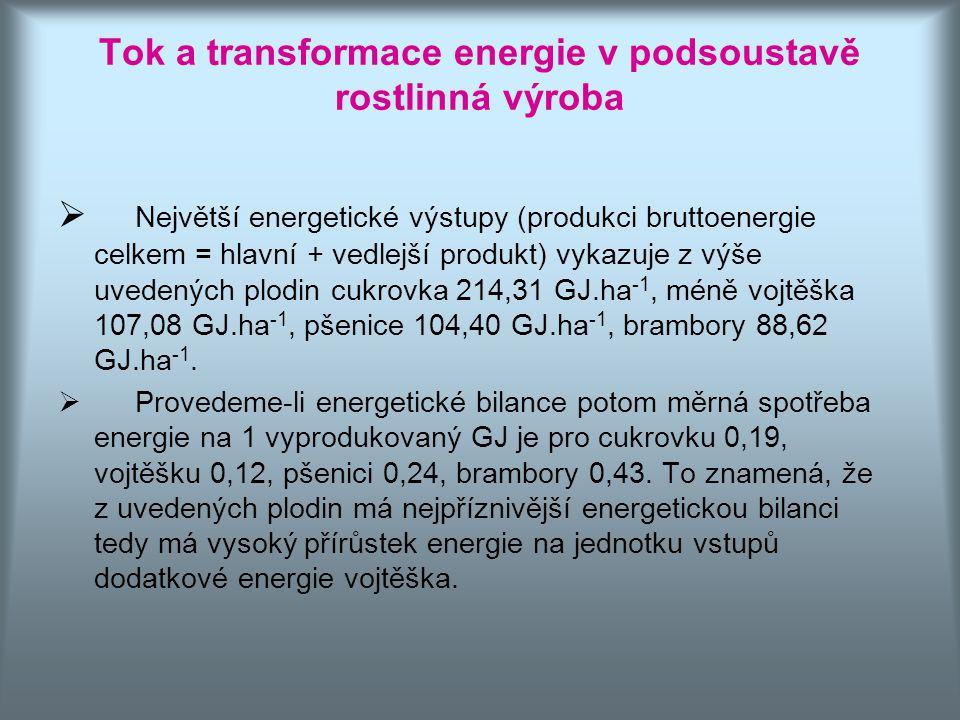 Tok a transformace energie v podsoustavě rostlinná výroba  Největší energetické výstupy (produkci bruttoenergie celkem = hlavní + vedlejší produkt) v