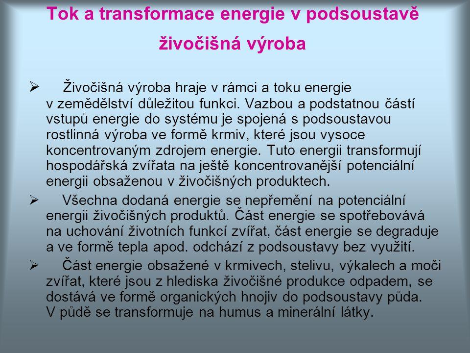Tok a transformace energie v podsoustavě živočišná výroba  Živočišná výroba hraje v rámci a toku energie v zemědělství důležitou funkci. Vazbou a pod