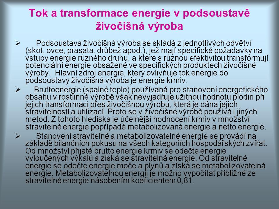 Tok a transformace energie v podsoustavě živočišná výroba  Podsoustava živočišná výroba se skládá z jednotlivých odvětví (skot, ovce, prasata, drůbež