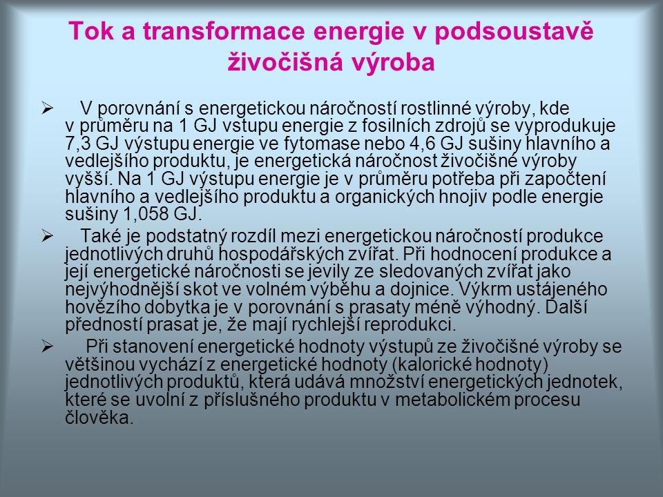 Tok a transformace energie v podsoustavě živočišná výroba  V porovnání s energetickou náročností rostlinné výroby, kde v průměru na 1 GJ vstupu energ