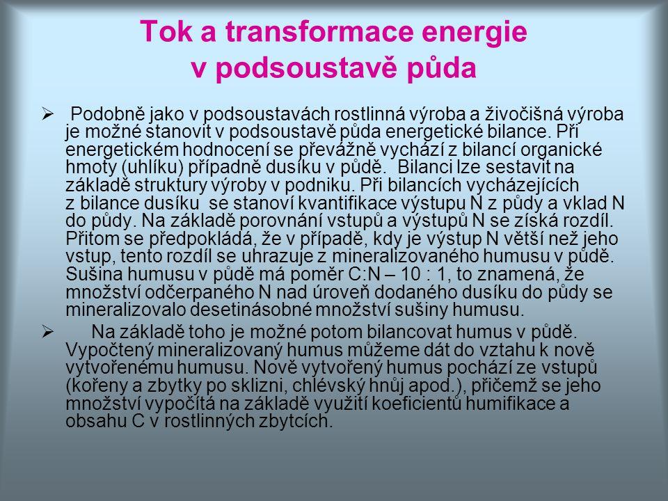 Tok a transformace energie v podsoustavě půda  Podobně jako v podsoustavách rostlinná výroba a živočišná výroba je možné stanovit v podsoustavě půda