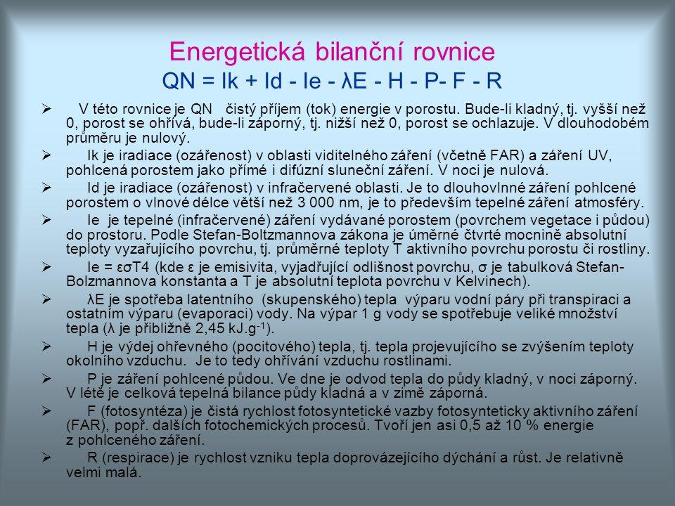 Energetická bilanční rovnice QN = Ik + Id - Ie - λE - H - P- F - R  V této rovnice je QN čistý příjem (tok) energie v porostu. Bude-li kladný, tj. vy