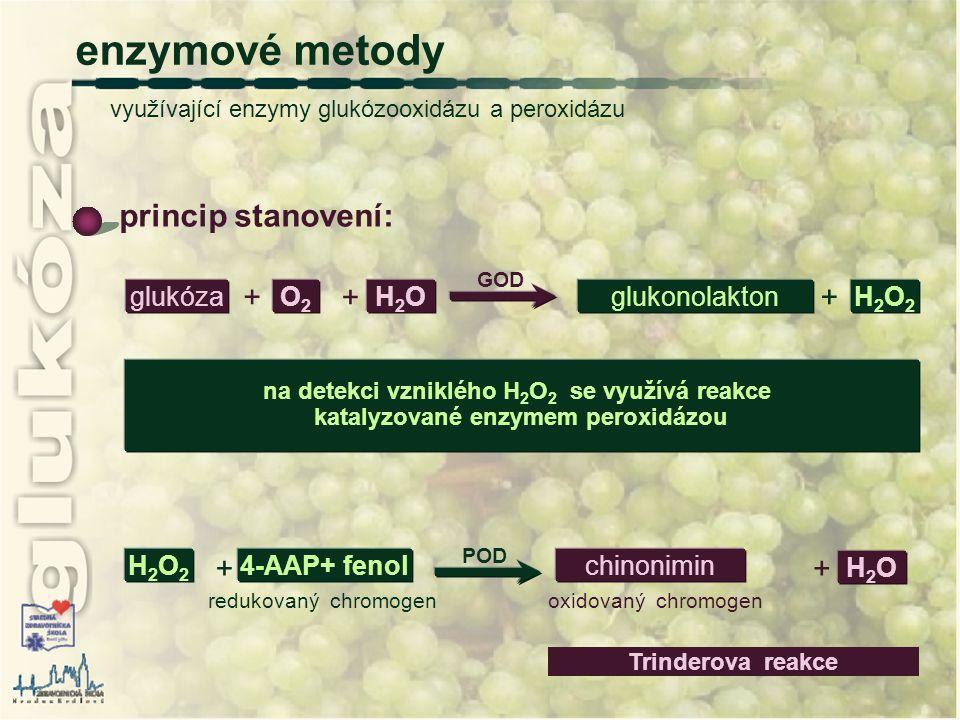 enzymové metody využívající enzymy glukózooxidázu a peroxidázu princip stanovení: glukóza O2O2 + + H2OH2O GOD glukonolakton H2O2H2O2 + H2O2H2O2 reduko