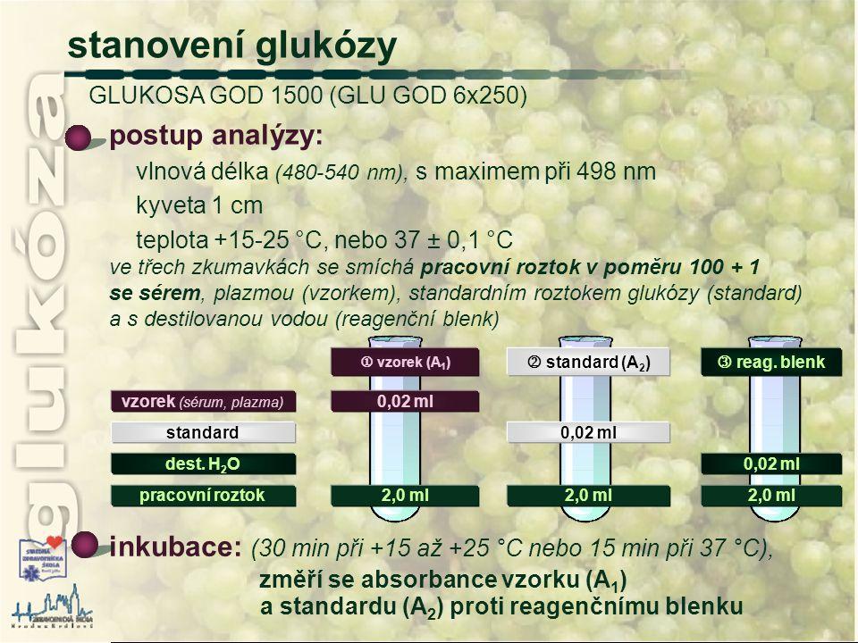 postup analýzy: vlnová délka (480-540 nm), s maximem při 498 nm kyveta 1 cm teplota +15-25 °C, nebo 37 ± 0,1 °C ve třech zkumavkách se smíchá pracovní