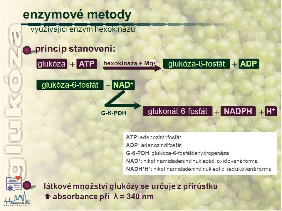 enzymové metody využívající enzym hexokinázu princip stanovení: glukóza  ATP hexokináza + Mg 2+ glukóza-6-fosfát  ADP glukóza-6-fosfát  NAD + G-6-P