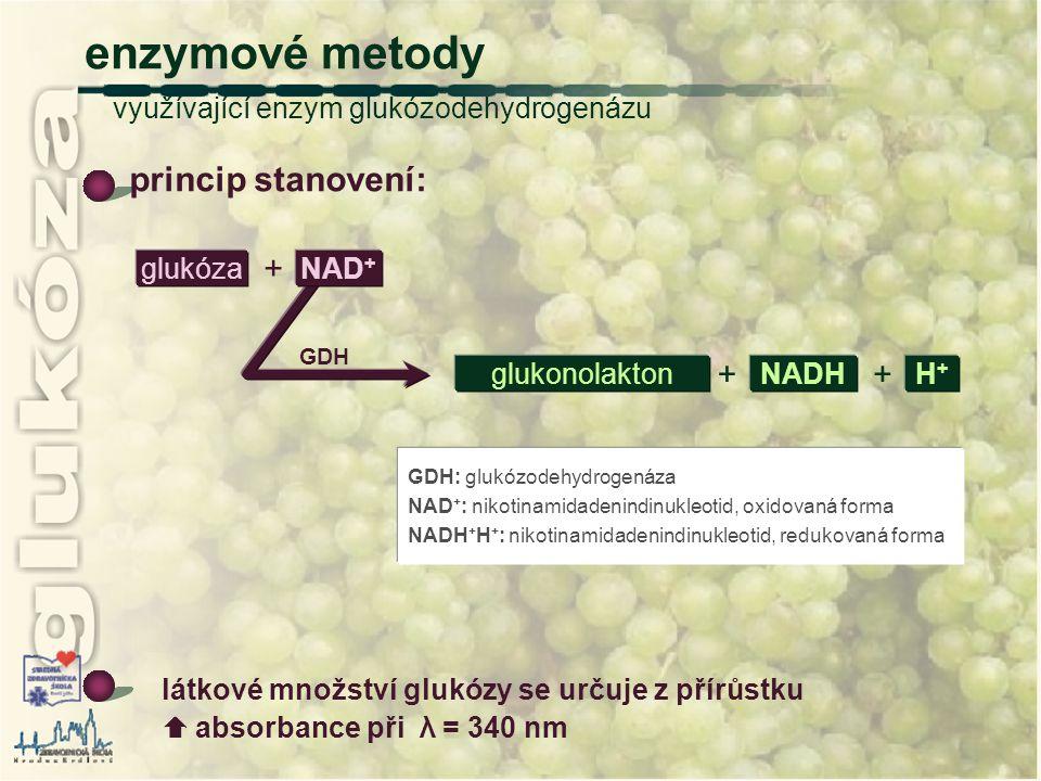 GDH: glukózodehydrogenáza NAD + : nikotinamidadenindinukleotid, oxidovaná forma NADH + H + : nikotinamidadenindinukleotid, redukovaná forma enzymové m