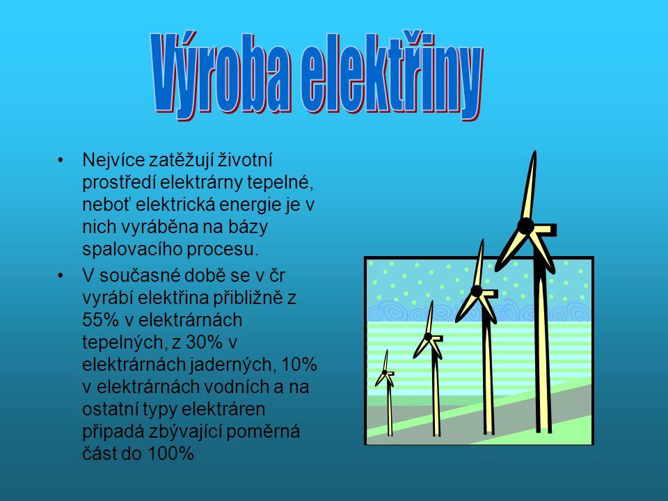 •Nejvíce zatěžují životní prostředí elektrárny tepelné, neboť elektrická energie je v nich vyráběna na bázy spalovacího procesu. •V současné době se v