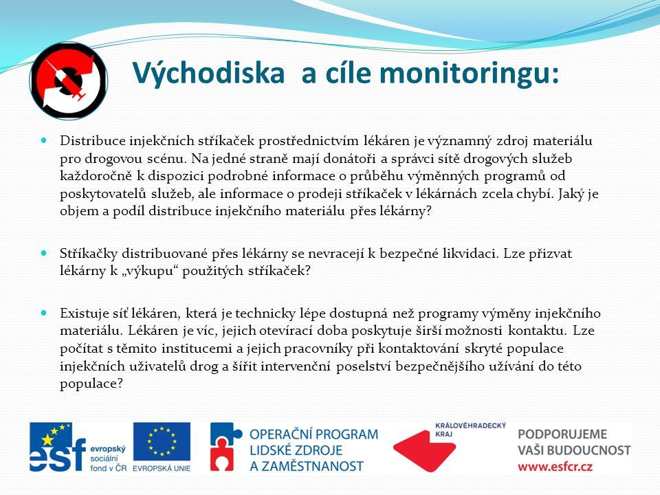 Východiska a cíle monitoringu:  Distribuce injekčních stříkaček prostřednictvím lékáren je významný zdroj materiálu pro drogovou scénu.