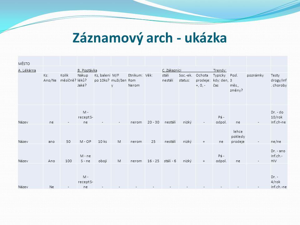 Záznamový arch - ukázka MĚSTO A.LékárnaB. PoptávkaC.
