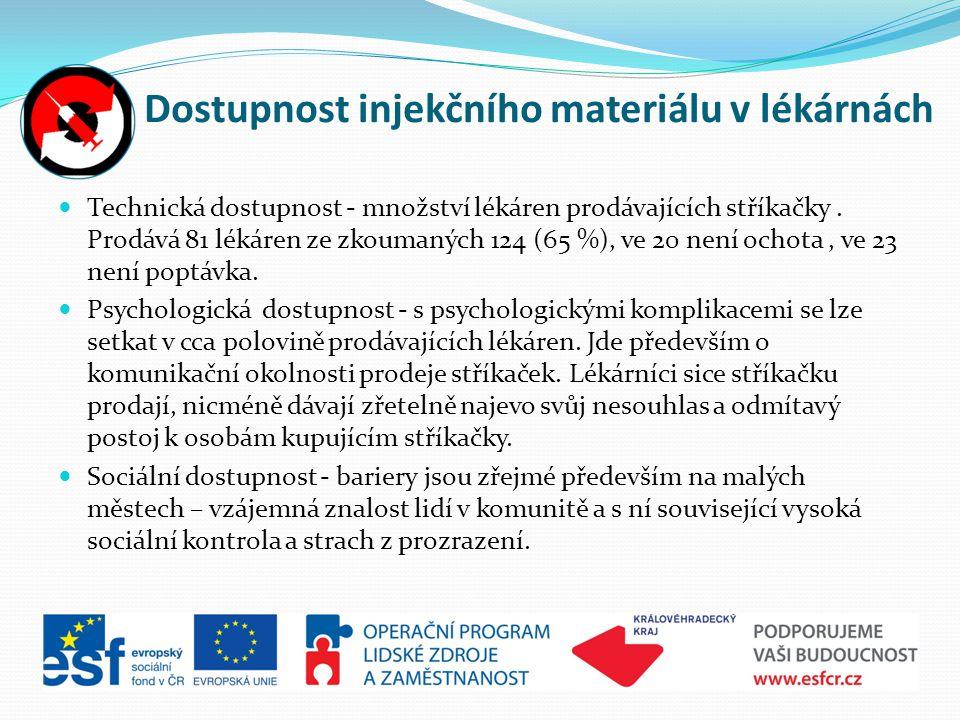 Dostupnost injekčního materiálu v lékárnách  Technická dostupnost - množství lékáren prodávajících stříkačky.