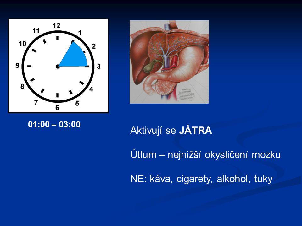 Aktivuje se ŽLUČNÍK Kdo má problém se žlučníkem, budí se v tuto dobu. 23:00 – 01:00