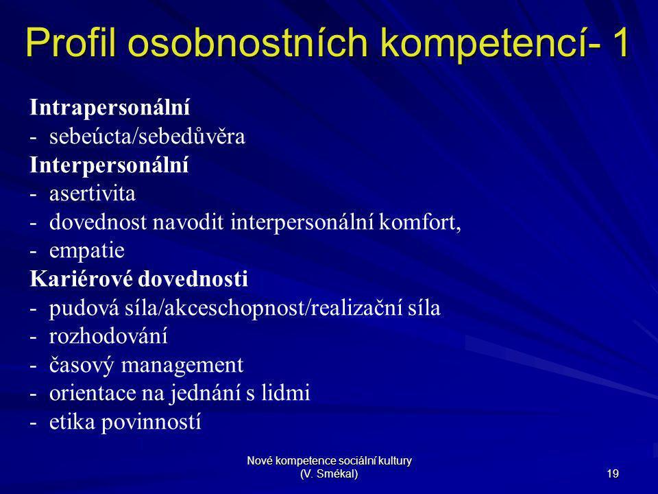 Nové kompetence sociální kultury (V. Smékal) 19 Profil osobnostních kompetencí- 1 Intrapersonální - sebeúcta/sebedůvěra Interpersonální - asertivita -