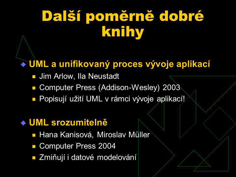 Další poměrně dobré knihy  UML a unifikovaný proces vývoje aplikací  Jim Arlow, Ila Neustadt  Computer Press (Addison-Wesley) 2003  Popisují užití UML v rámci vývoje aplikací.