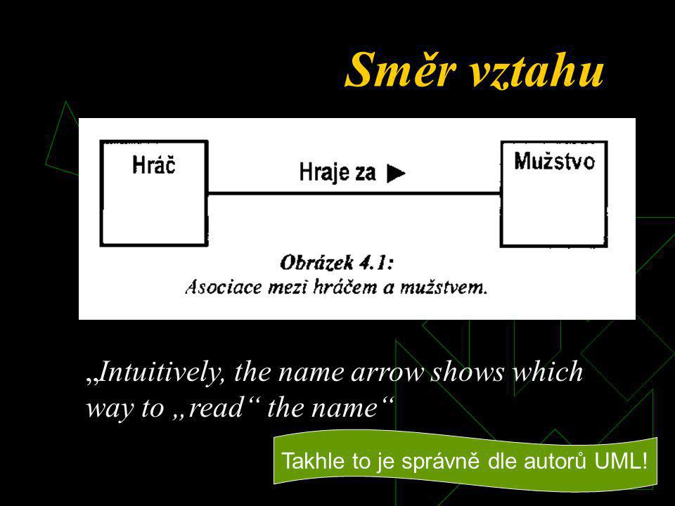 "Směr vztahu ""Intuitively, the name arrow shows which way to ""read"" the name"" Takhle to je správně dle autorů UML!"