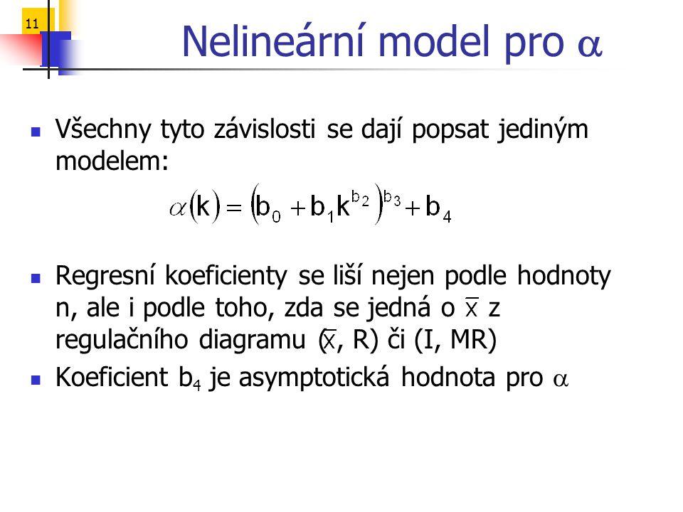 11 Nelineární model pro   Všechny tyto závislosti se dají popsat jediným modelem:  Regresní koeficienty se liší nejen podle hodnoty n, ale i podle