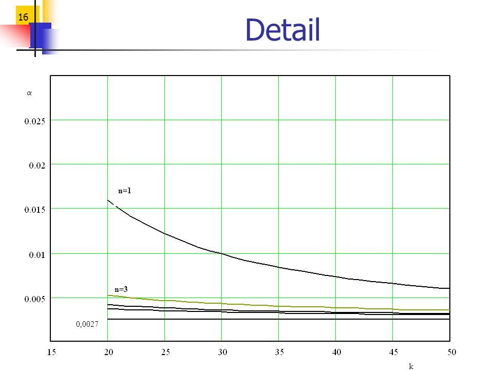 16 Detail  k 0,0027 n=1 n=3