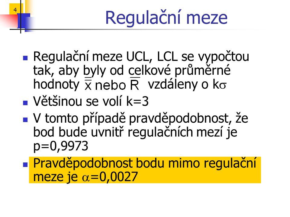 4 Regulační meze  Regulační meze UCL, LCL se vypočtou tak, aby byly od celkové průměrné hodnoty vzdáleny o k   Většinou se volí k=3  V tomto přípa