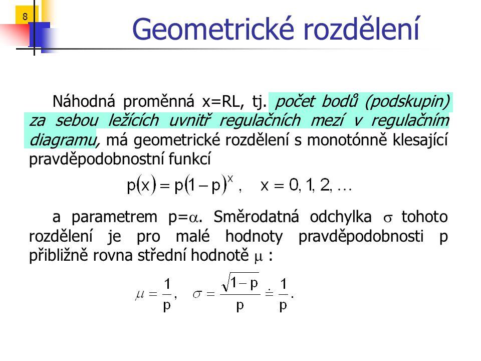 8 Geometrické rozdělení Náhodná proměnná x=RL, tj. počet bodů (podskupin) za sebou ležících uvnitř regulačních mezí v regulačním diagramu, má geometri