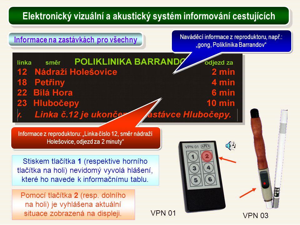 VPN 01 VPN 03 Stiskem tlačítka 1 (respektive horního tlačítka na holi) nevidomý vyvolá hlášení, které ho navede k informačnímu tablu. Pomocí tlačítka