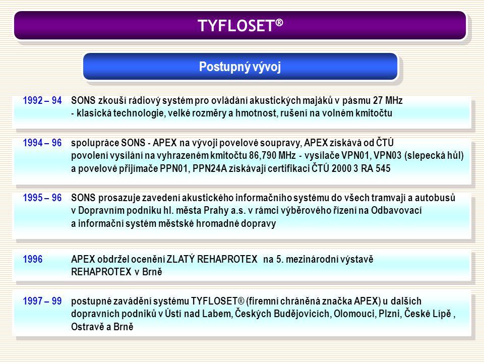 TYFLOSET ® Postupný vývoj 1992 – 94SONS zkouší rádiový systém pro ovládání akustických majáků v pásmu 27 MHz - klasická technologie, velké rozměry a h