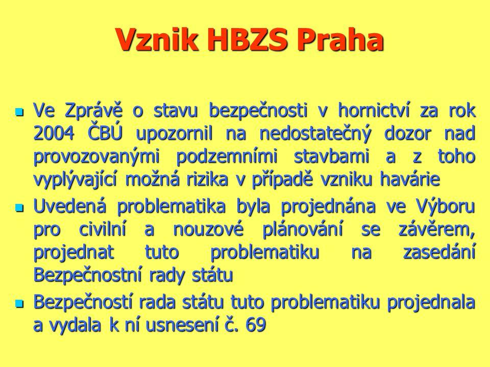 Vznik HBZS Praha  Ve Zprávě o stavu bezpečnosti v hornictví za rok 2004 ČBÚ upozornil na nedostatečný dozor nad provozovanými podzemními stavbami a z toho vyplývající možná rizika v případě vzniku havárie  Uvedená problematika byla projednána ve Výboru pro civilní a nouzové plánování se závěrem, projednat tuto problematiku na zasedání Bezpečnostní rady státu  Bezpečností rada státu tuto problematiku projednala a vydala k ní usnesení č.